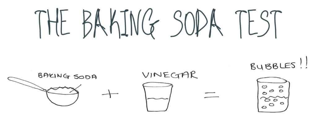 the baking soda test
